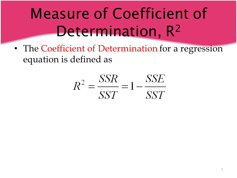 Measure of Coefficient of Determination, R2