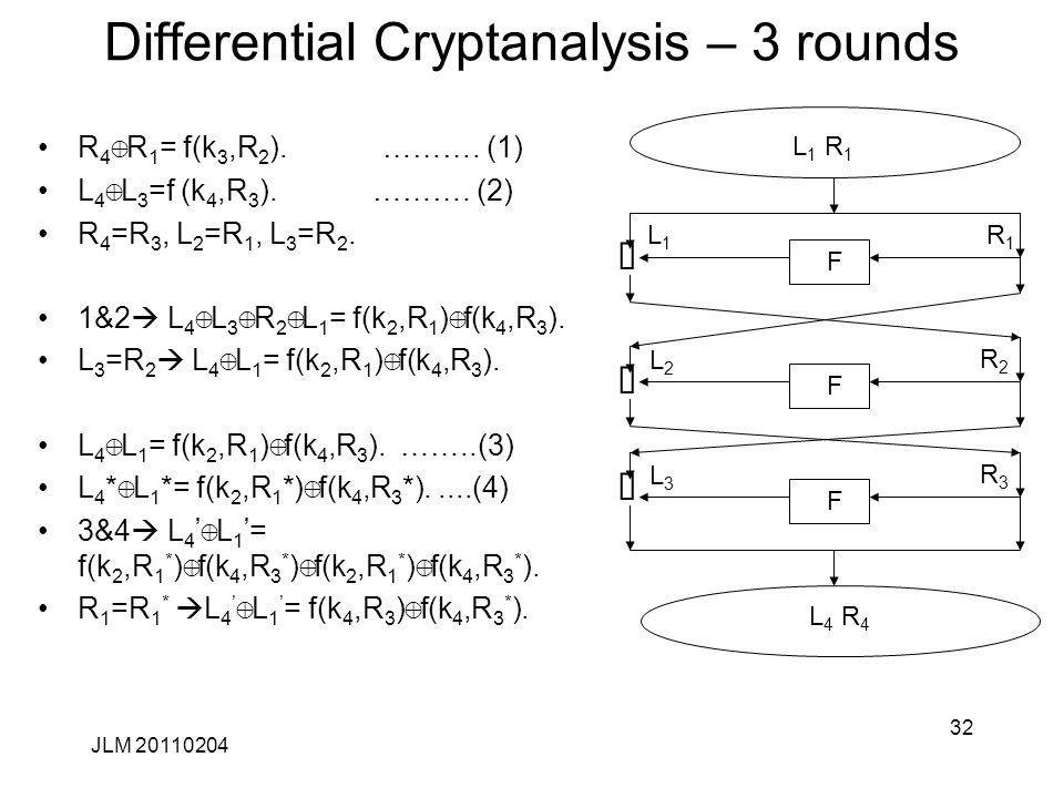 des differential cryptanalysis Symmetric-key block ciphers: linear cryptanalysis [1] and differential  practical  cryptanalysis of des [4] differential cryptanalysis was first presented by.