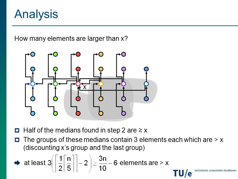 Analysis How many elements are larger than x