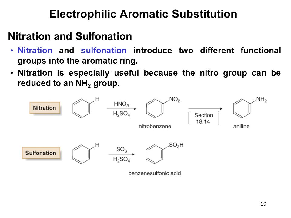 aromatic nitration Nitration is a general class of chemical process for the introduction of a nitro group into an organic chemical compound more loosely the term also is applied incorrectly to the different process of forming nitrate esters between alcohols and nitric acid, as occurs in the synthesis of nitroglycerin.