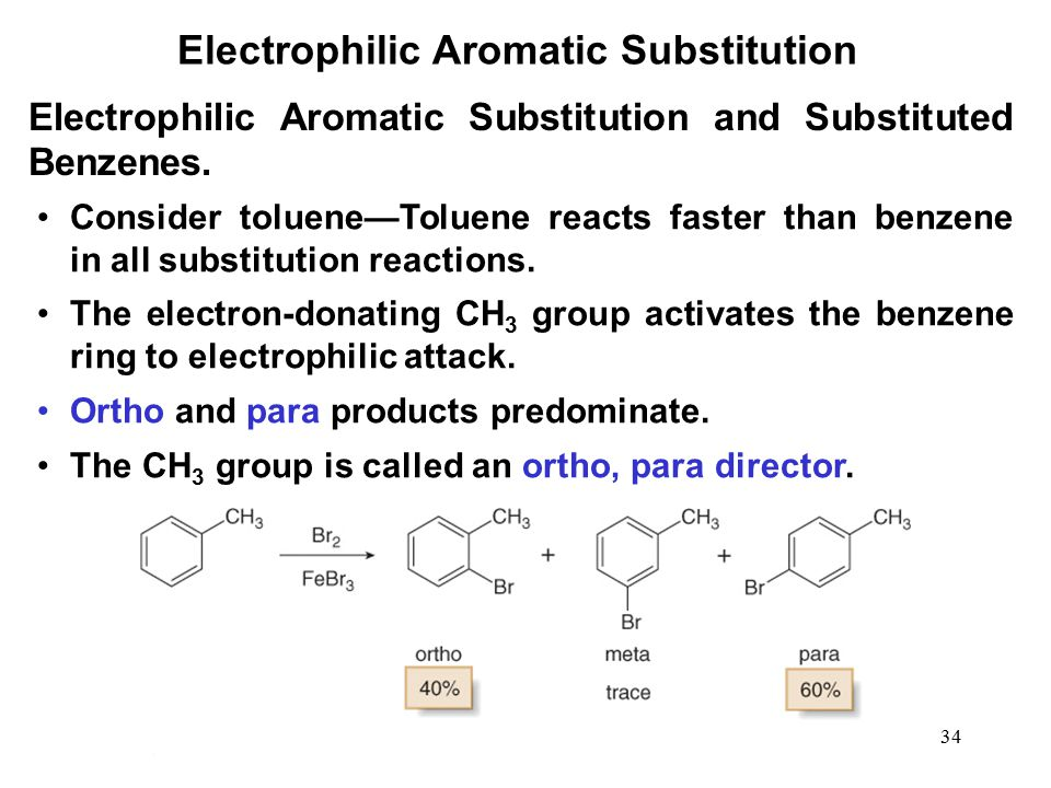 Electrophilic Aromatic Substitution Ppt Video Online