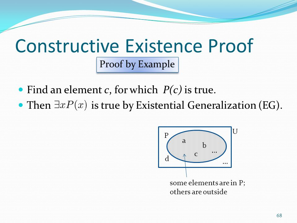 Constructive Existence Proof