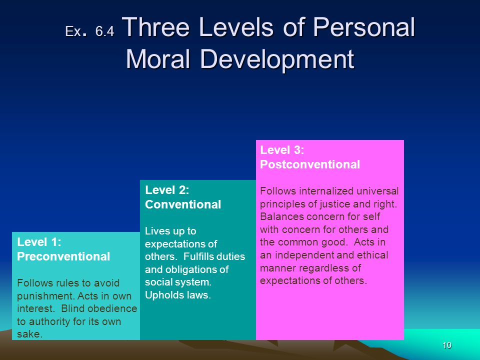 Ex. 6.4 Three Levels of Personal Moral Development