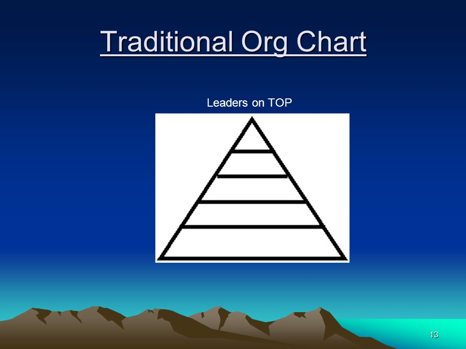 Traditional Org Chart Leaders on TOP