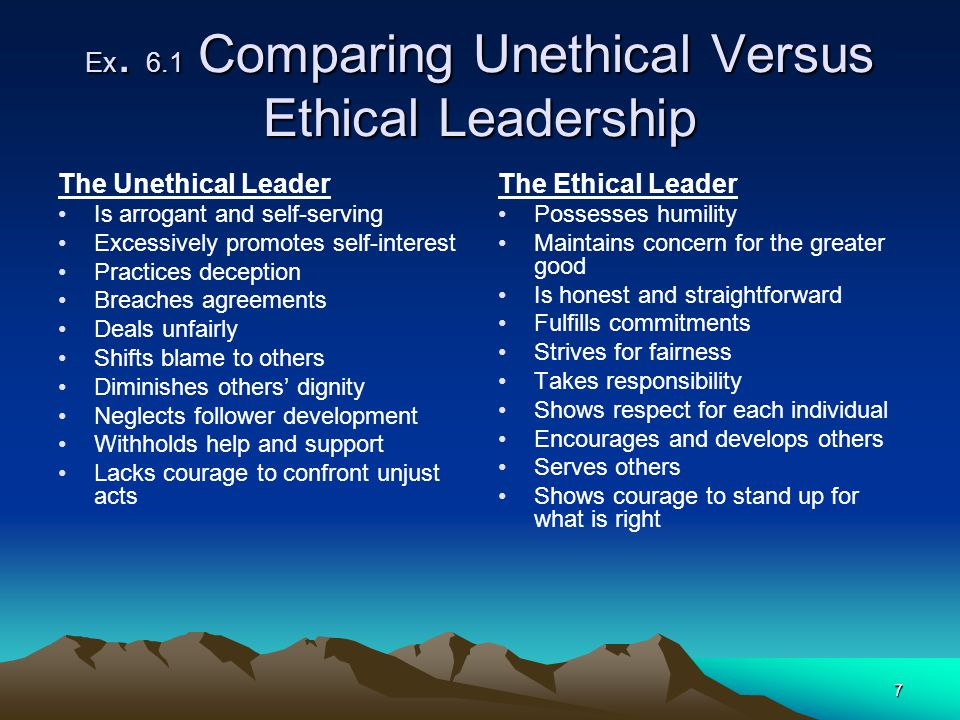 Ex. 6.1 Comparing Unethical Versus Ethical Leadership