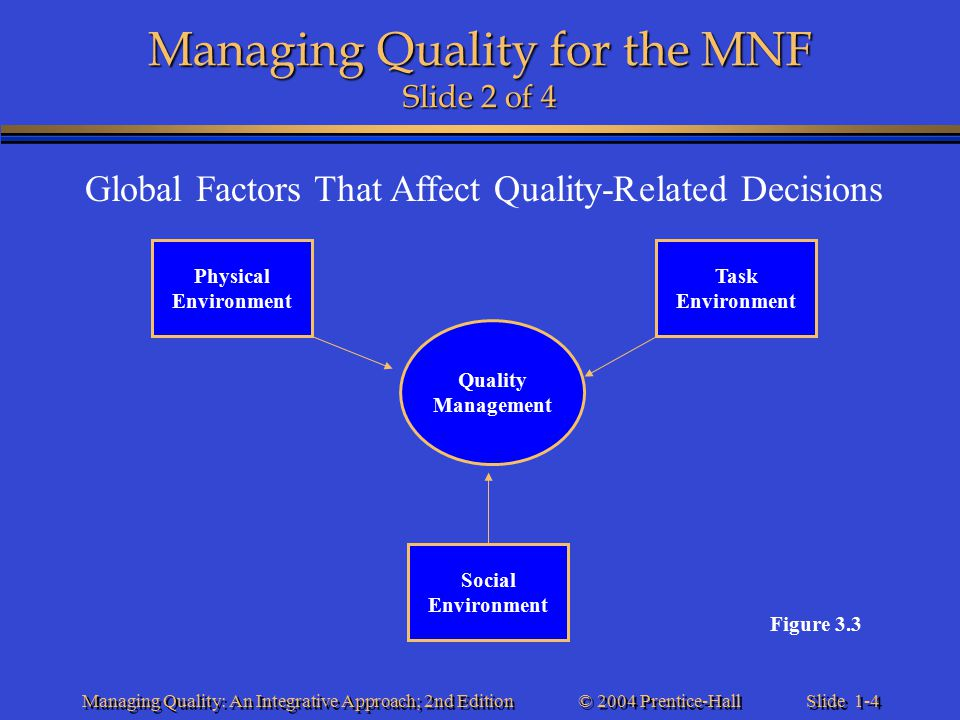 the effects of quality management on