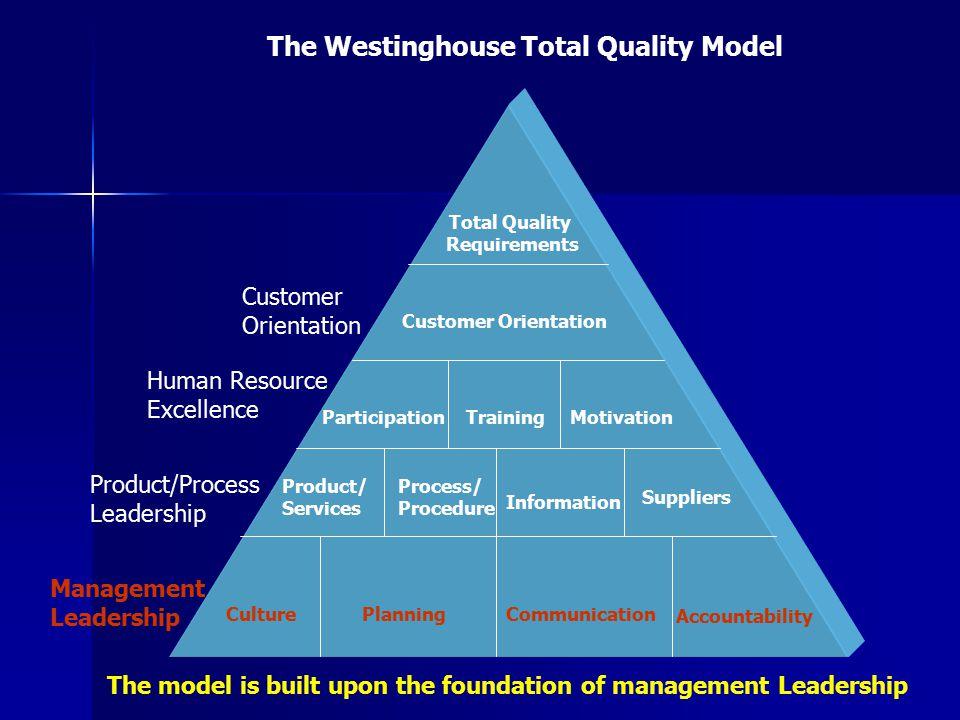 Chapter 2 Leadership For Tqm Ppt Video Online Download