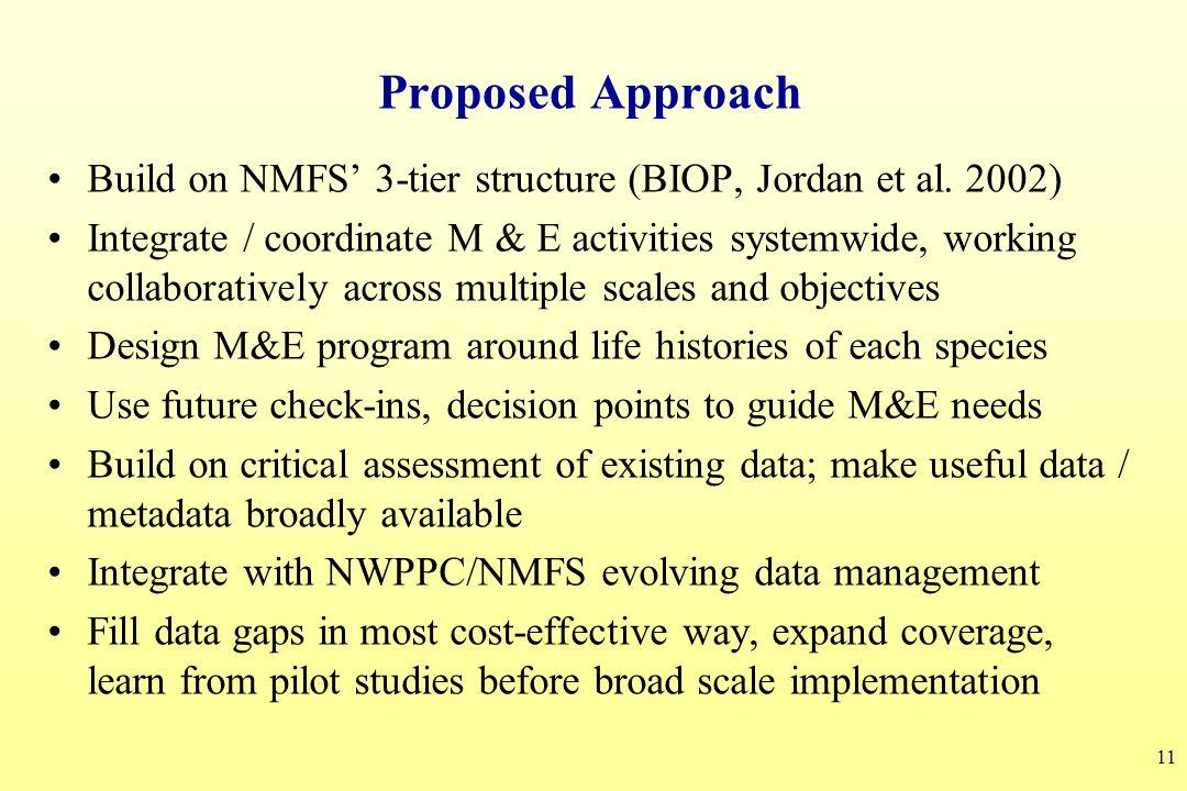 Proposed Approach Build on NMFS' 3-tier structure (BIOP, Jordan et al. 2002)