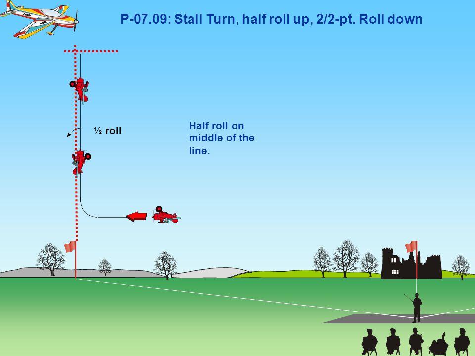 Stall Turn - howtorcplane