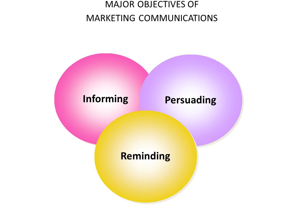 main objectives of downward communication The basic purpose of designing such communication is to connect various  (ii)  delay: another drawback of downward communication is that often it becomes.