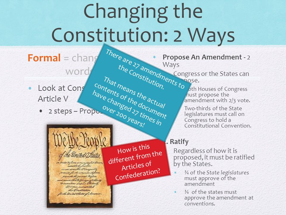 Why are the amendments to the US Constitution important?
