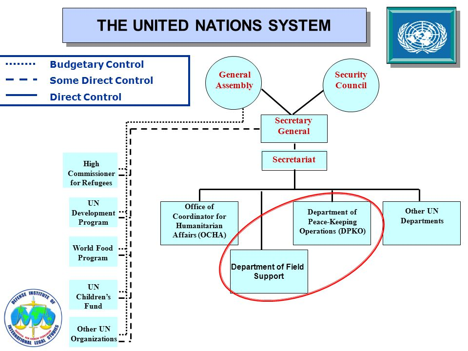 the united nations and control of The united nations is prepping for global gun control gunlawscom phoenix, az –-(ammolandcom)- the lamestream media told you: part i: the un arms trade treaty has collapsed in complete failure (that was back in june 2012 that was a complete lie, a perfectly good draft treaty had been written and was a good first step.