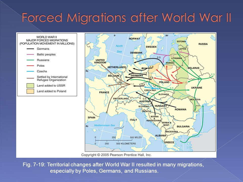 Forced Migrations after World War II