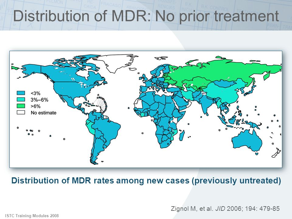 Distribution of MDR: No prior treatment