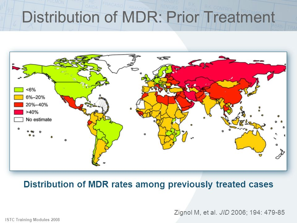 Distribution of MDR: Prior Treatment