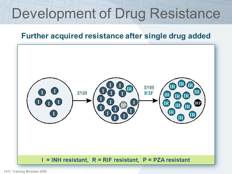 Development of Drug Resistance