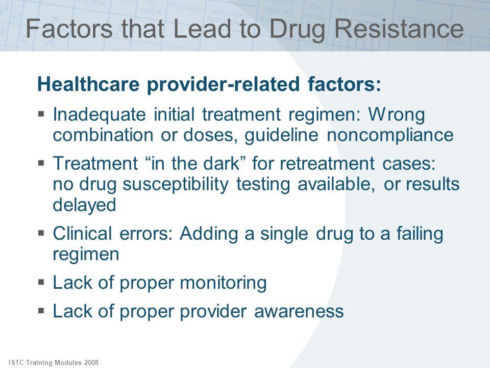 Factors that Lead to Drug Resistance