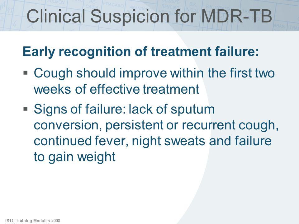 Clinical Suspicion for MDR-TB