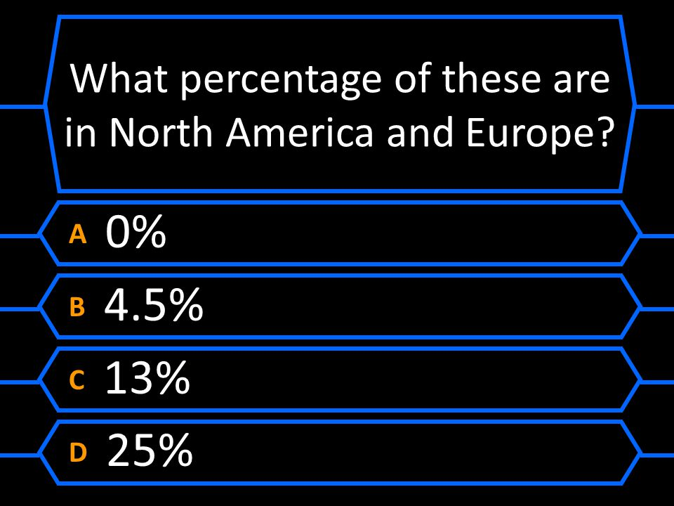 What percentage of these are in North America and Europe