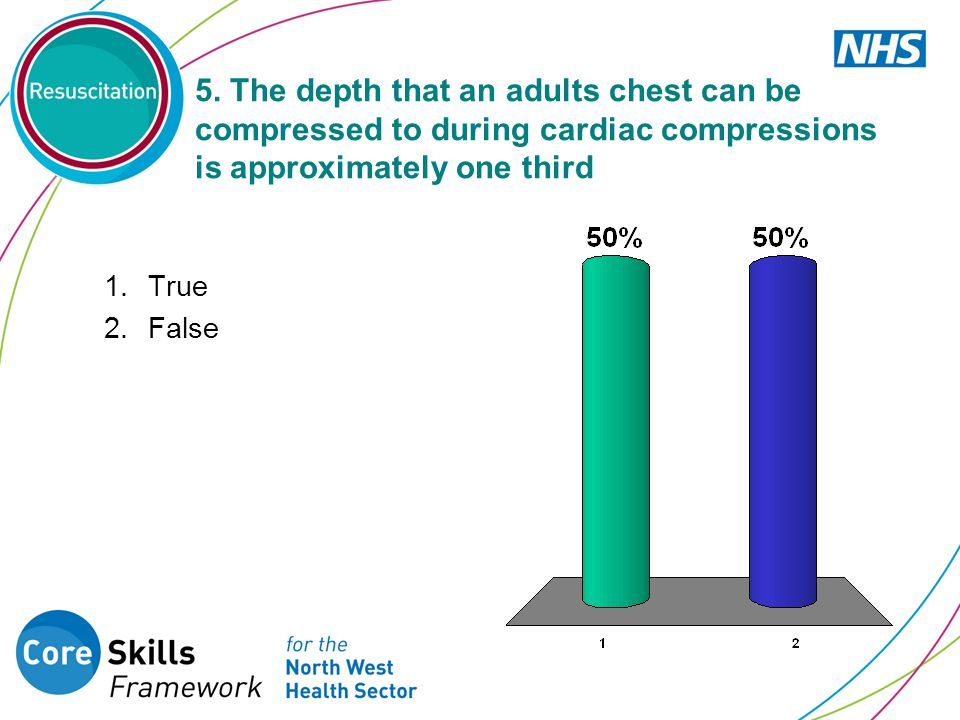 5. The depth that an adults chest can be compressed to during cardiac compressions is approximately one third