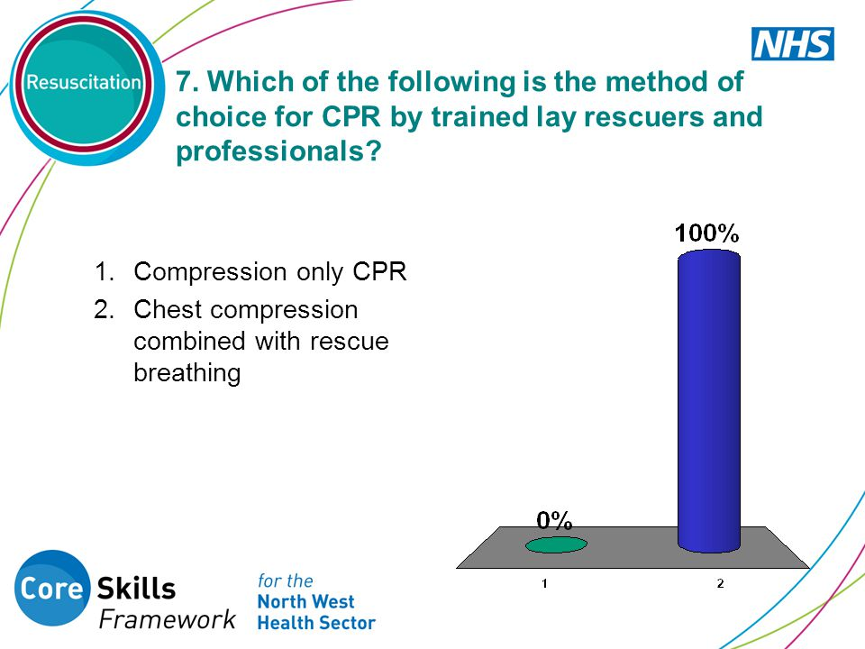 7. Which of the following is the method of choice for CPR by trained lay rescuers and professionals