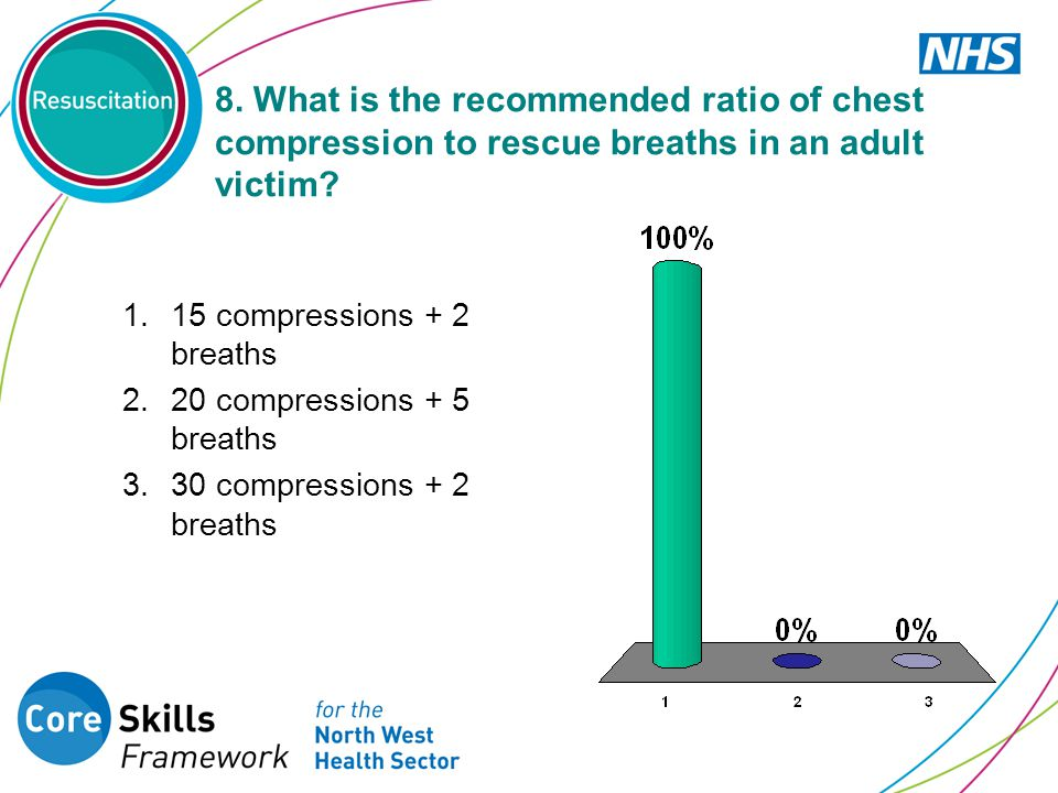 8. What is the recommended ratio of chest compression to rescue breaths in an adult victim