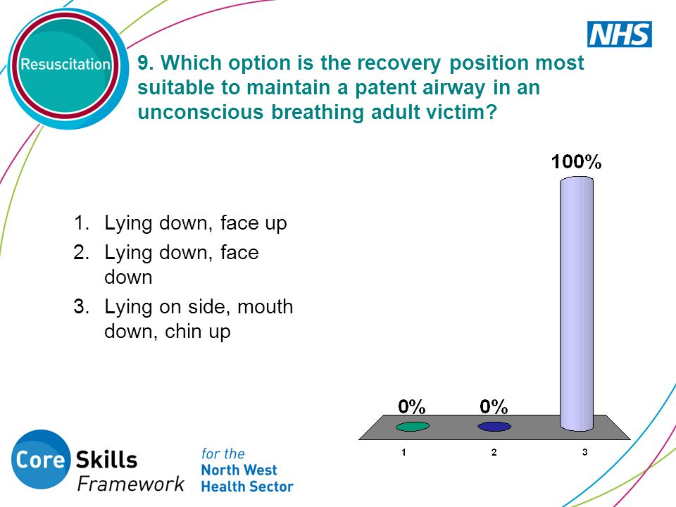 9. Which option is the recovery position most suitable to maintain a patent airway in an unconscious breathing adult victim