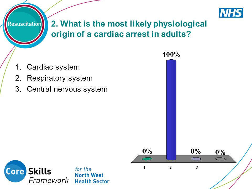 2. What is the most likely physiological origin of a cardiac arrest in adults