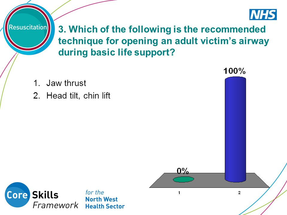 3. Which of the following is the recommended technique for opening an adult victim's airway during basic life support