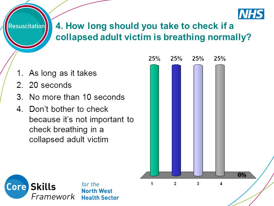 4. How long should you take to check if a collapsed adult victim is breathing normally