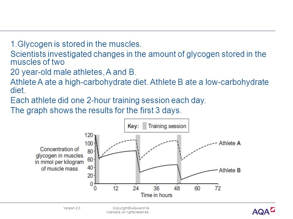 1.Glycogen is stored in the muscles.