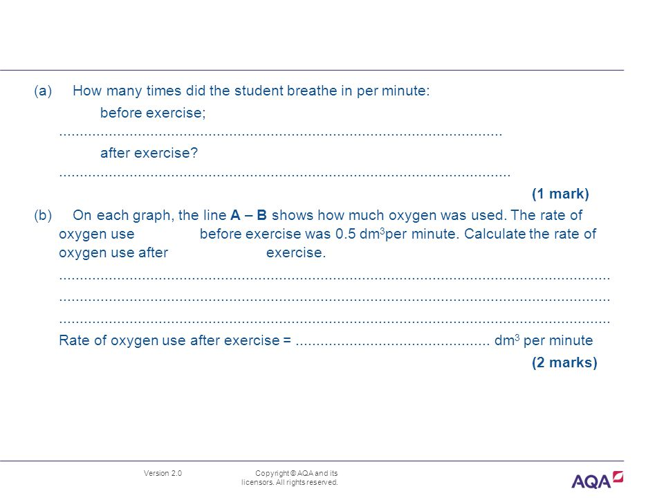 (a) How many times did the student breathe in per minute: