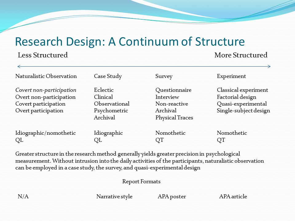 case study design psychology Research designs by christie napa another qualitative method for research is the case study another consideration in selecting a research design is the.