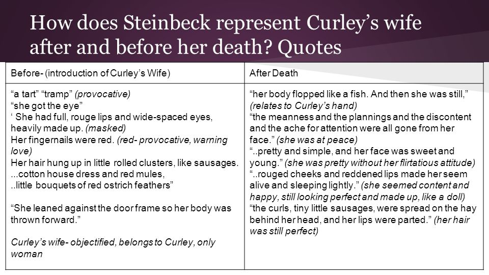 How Does Steinbeck Present Curley's Wife