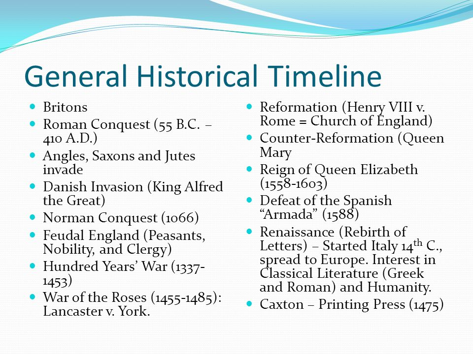 History of english timeline bbc