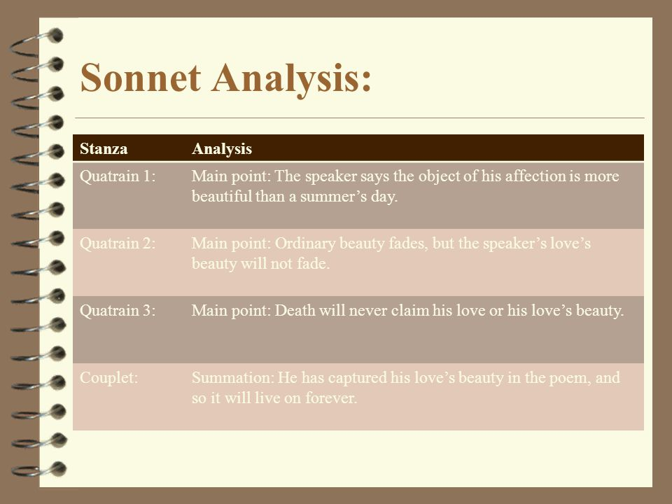 "sonnet analysis schlukebir ""sonnet on the death of mr richard west"" by thomas gray analysis the theme of  the poem ""sonnet on  sonnet analysis schlukebir essay."