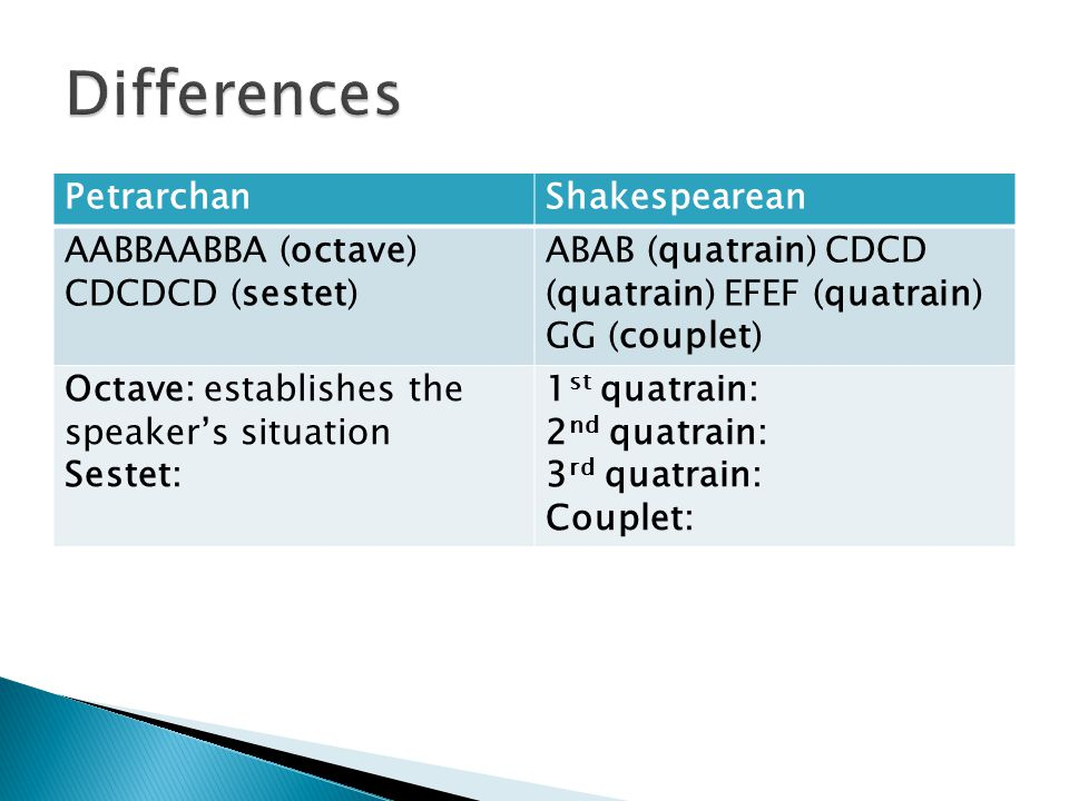 Differences Petrarchan Shakespearean