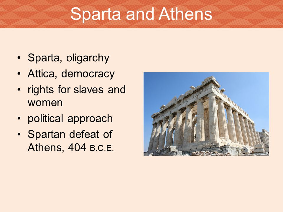 women of sparta and athens