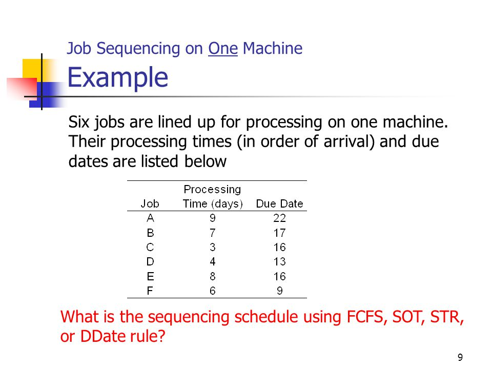 Job Sequencing on One Machine Example