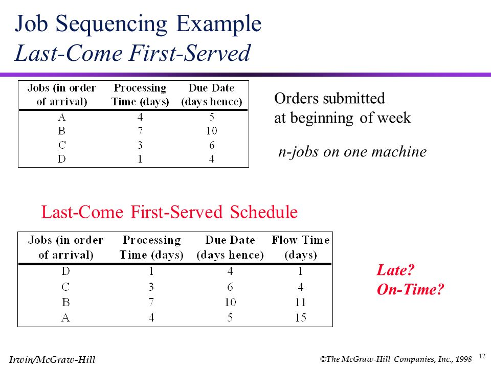 Job Sequencing Example Last-Come First-Served
