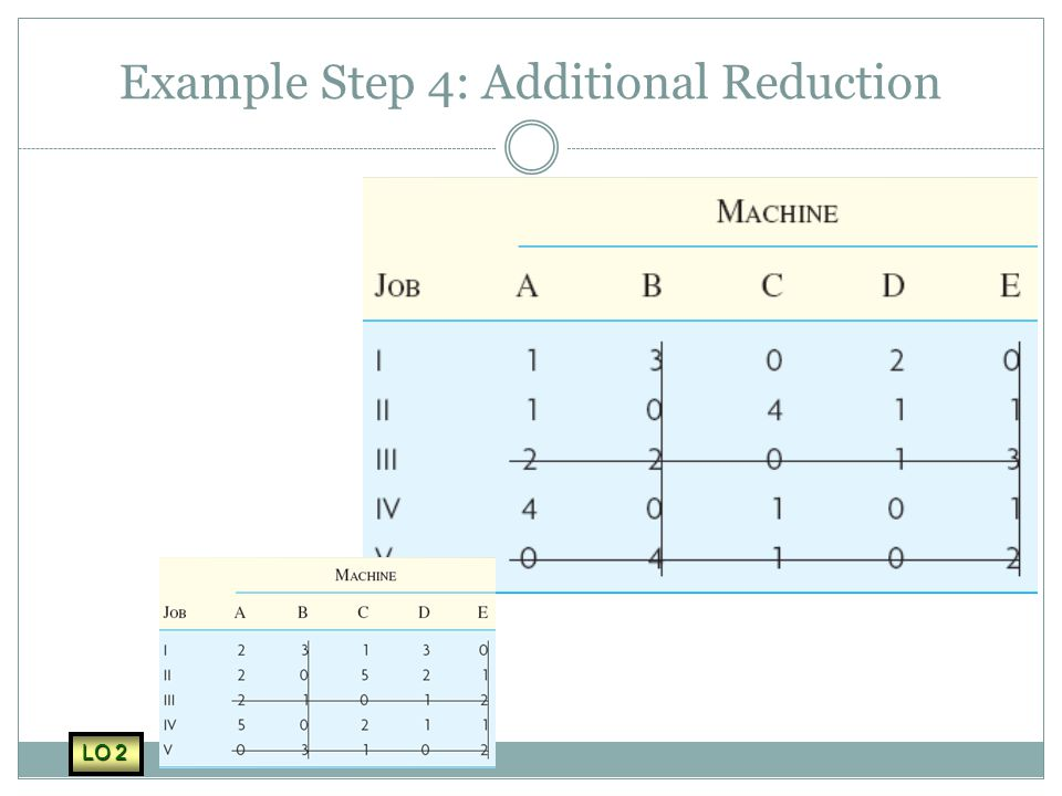 Example Step 4: Additional Reduction
