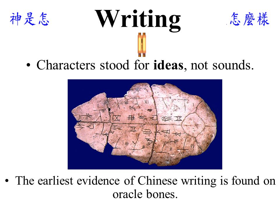 Writing Characters stood for ideas, not sounds.