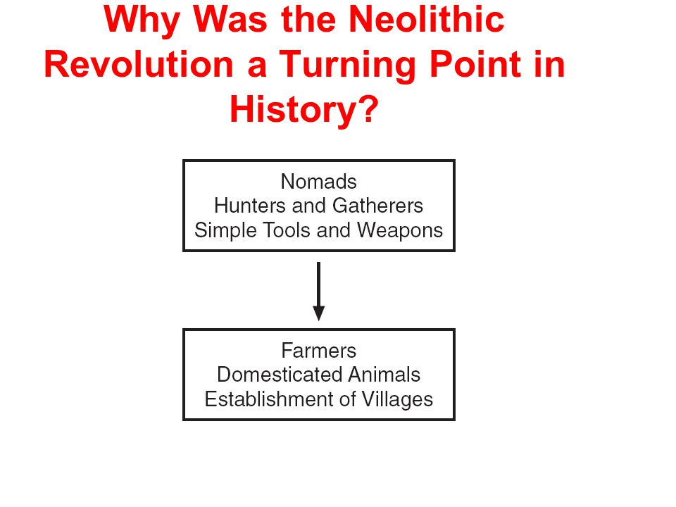 a history of neolithic revolution Thematic essay: regents review  you may use any major political event from your study of global history  the neolithic revolution, the fall of the roman .
