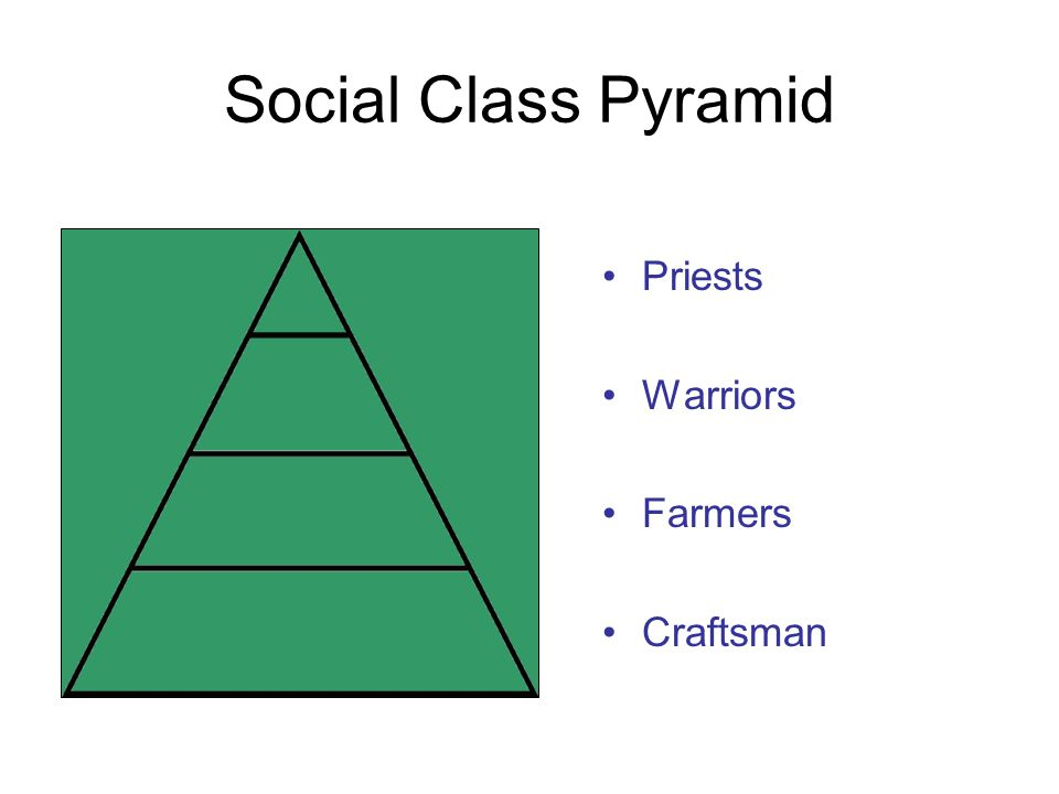 Social Class Pyramid Priests Warriors Farmers Craftsman