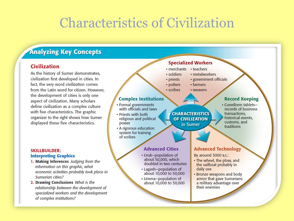 The earliest human societies ppt video online download for 6 characteristics of bureaucracy