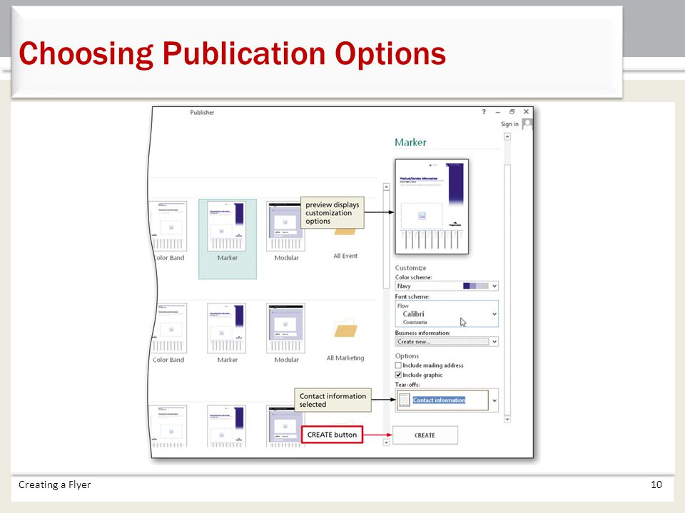 Choosing Publication Options