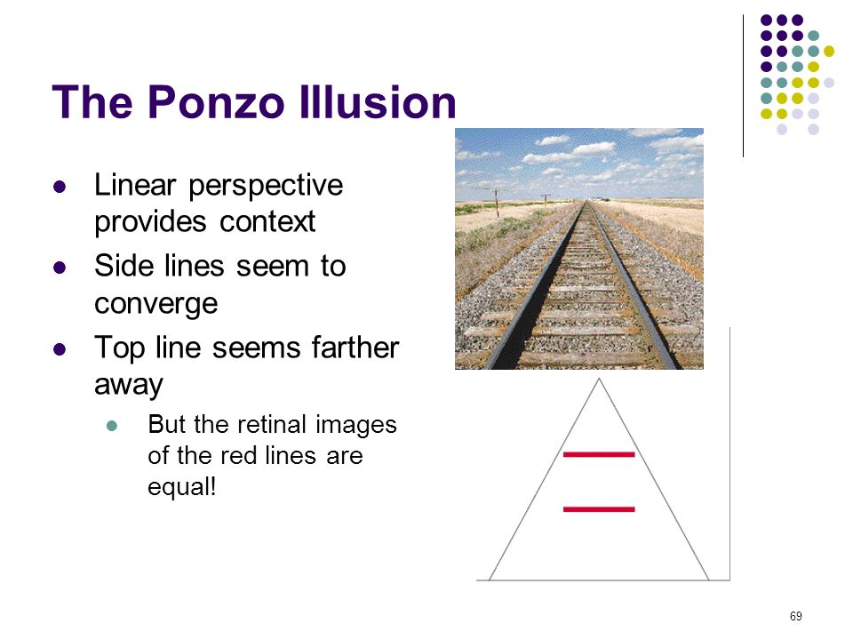 Linear Perspective Psychology Example Sensation and P...