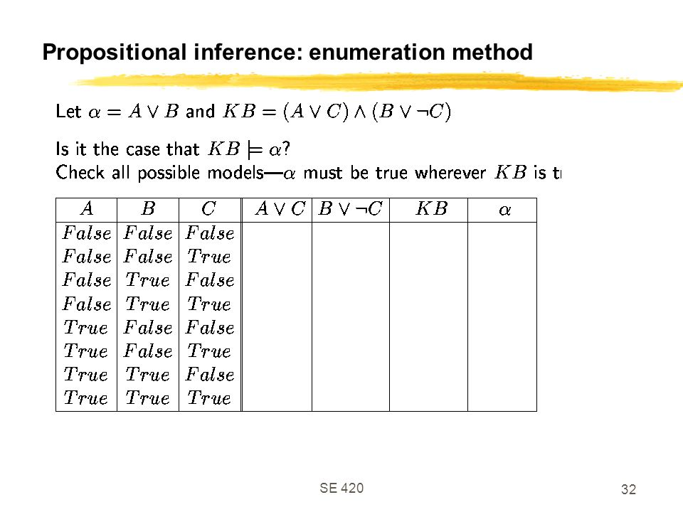 Propositional inference: enumeration method