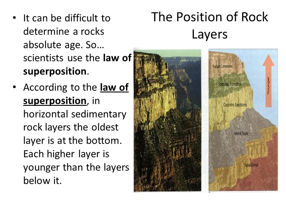 Absolute dating of rock layer below