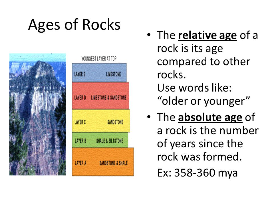 21.3 absolute age hookup of rocks